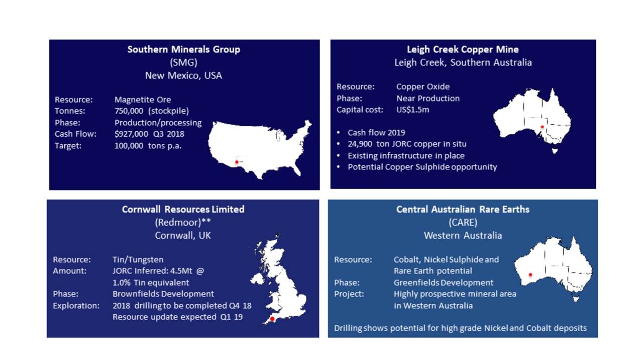 Strategic Minerals Plc - About Us - Overview